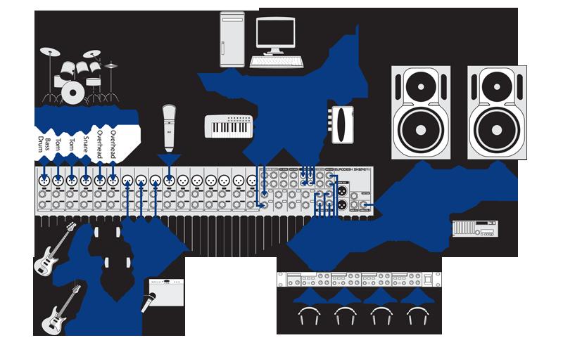 behringer sx3242fx eurodesk