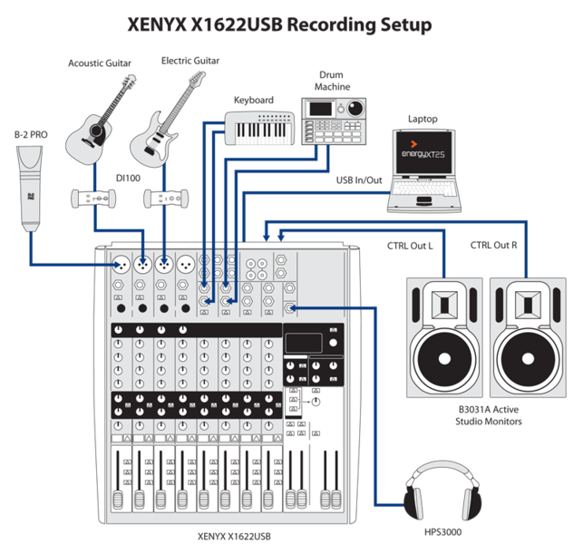 usb to rca cable diagram with Behringer Xenyx X1622 Usb on CN0282 together with Samsung Tablet Motherboard Diagram besides Home Stereo Connection Diagram On 3 5mm Audio Cable further Av Vidio Cable Wiring Diagram additionally S Video Plug Wiring Diagram.