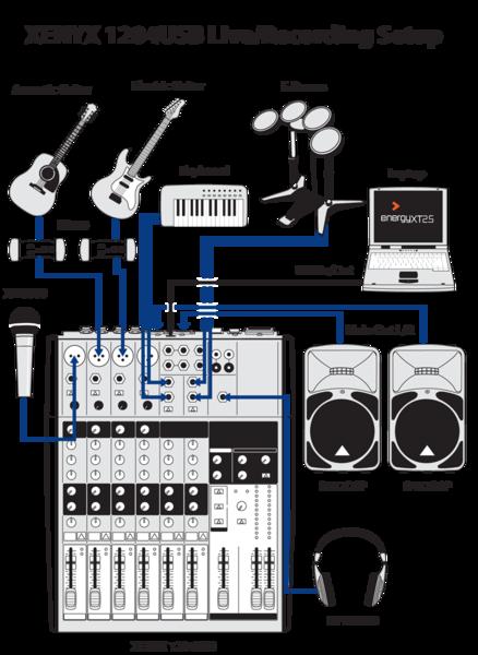 Behringer Xenyx 1204 Usb Sound 7