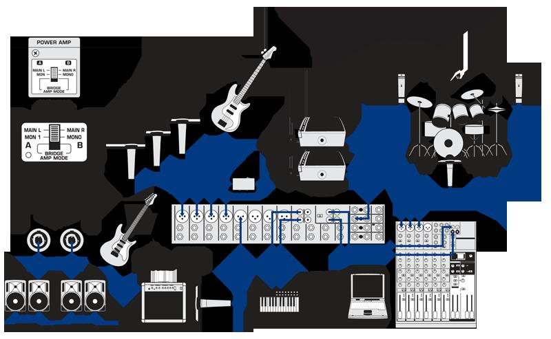 Behringer Pmp4000 Europower Sound 7